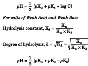 1 Another formula for pH