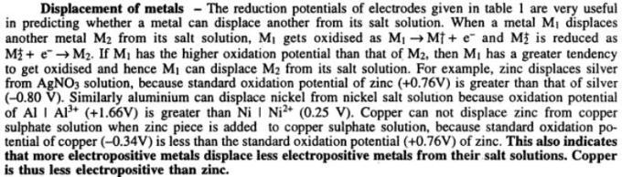 1 Displacement of metals