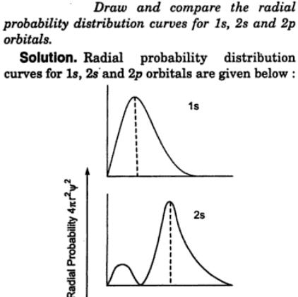 1 Draw and compare the radial probability distribution