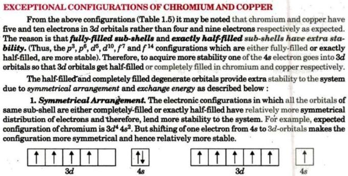 1 Exceptional configurations of Chromium and copper