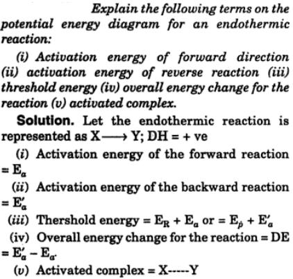 1 Explain the following terms on the potential energy diagram