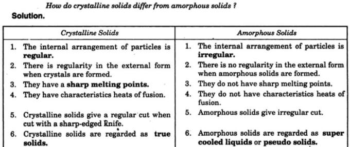 1 How do crystalline solids differ from amorphous solids
