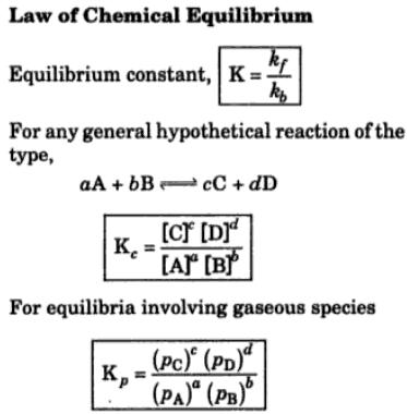 1 Law of Chemical Equilibrium