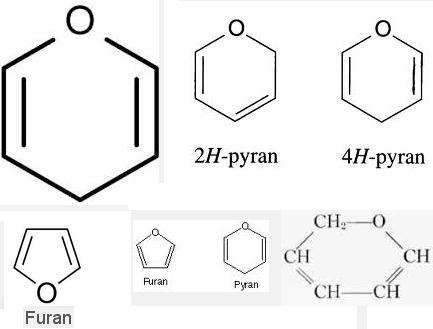 1 Pyran and Furan