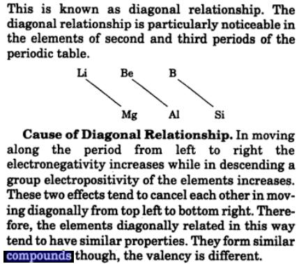 10 what is diagonal relationship and what causes it