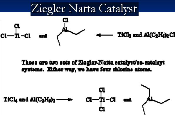 10 Ziegler Natta Catalysts types