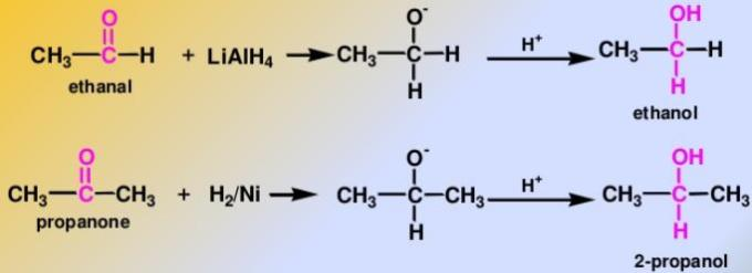 101 aldehydes can be reduced to give alcohols