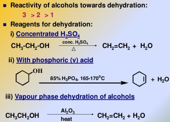 105 Reactivity of Alcohols to dehydration