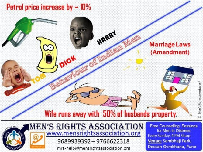 11 Laws r against men in India