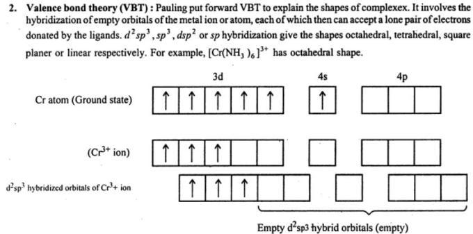 11 Valancebond theory VBT