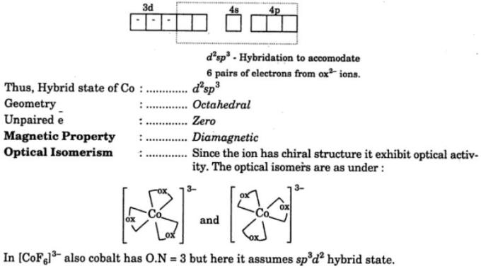 13 Geometrical isomers of Pt(NH3)(Cl)(Py)(Br)