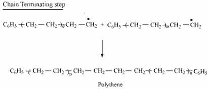 15.10b2 Ans Polymers CBSE NCERT Solutions
