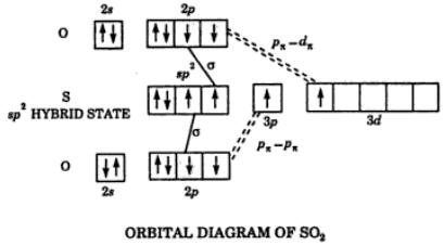 15 resonating structures probable hybrid structure
