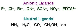 1a Anionic Ligands and neutral ligands