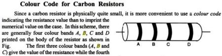 1a Colour Code for Carbon Resistors