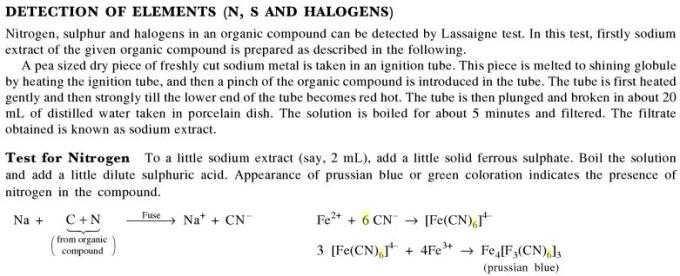 1a Detection of elements N S and Halogens