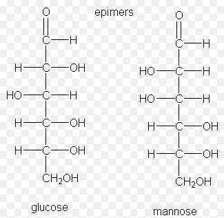 1a epimers