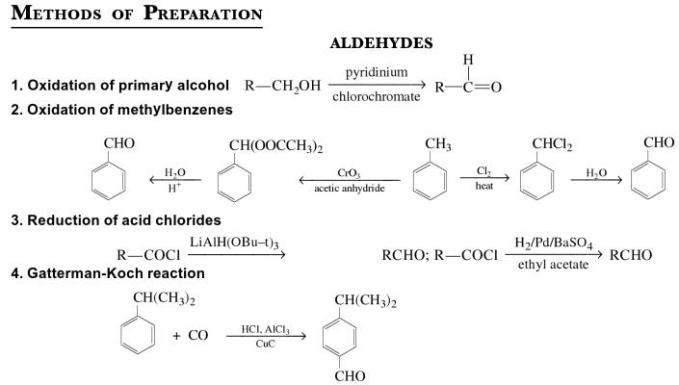 1a methods of preparation of Aldehydes