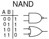 1a NAND gate truth table symbol logic