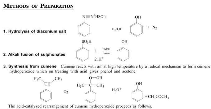 1a Phenol preparation methods