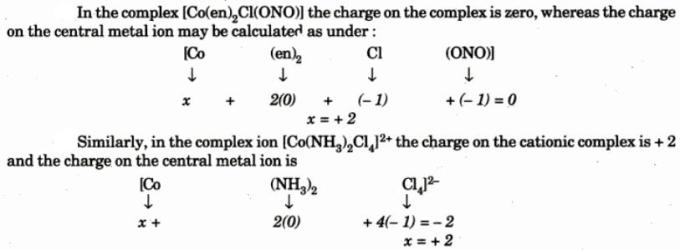 1a Steps to find the Oxidation number