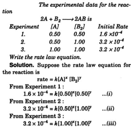 1a The experimental data for the reaction 2A