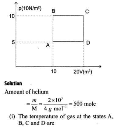 1b A sample of mono atomic Helium