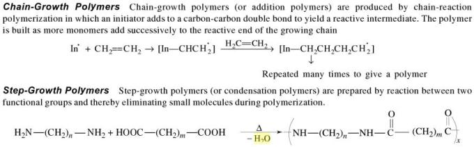 1b Chain Growth step Growth Polymers