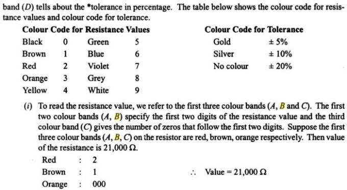 1b Colour Code for Carbon Resistors