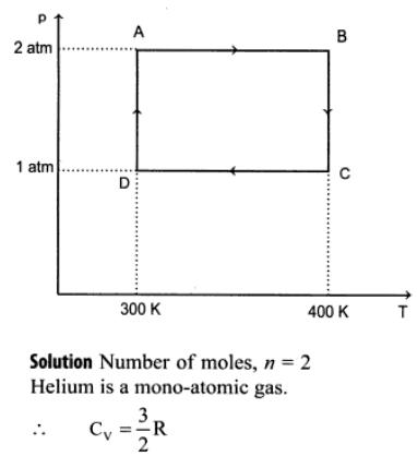 1b Helium undergo cyclic process