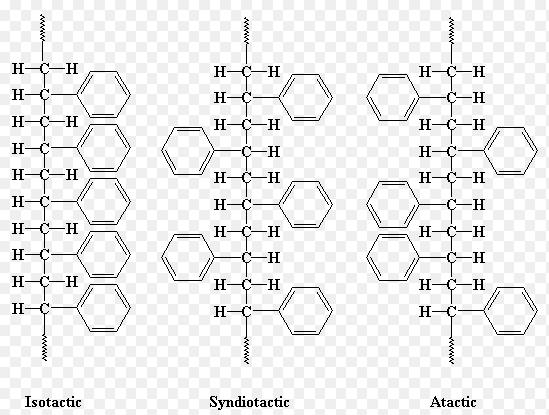 1b Isotactic polymers