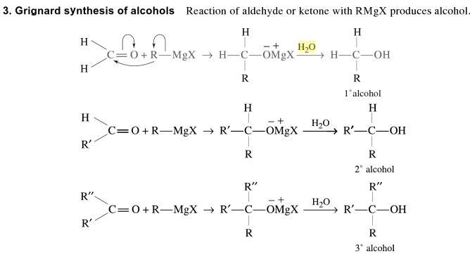 1b Methods of preparing Alcohols