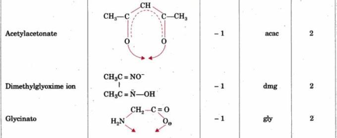 1b Multidentate Ligands