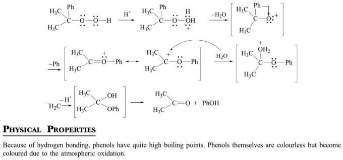 1b Phenol preparation methods