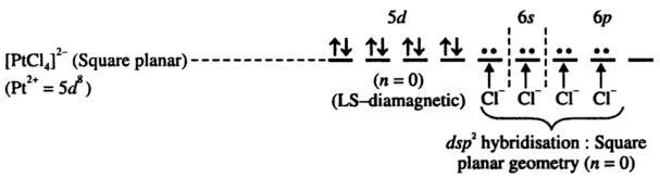 1b [PtCl4]2- LS diamagnetic