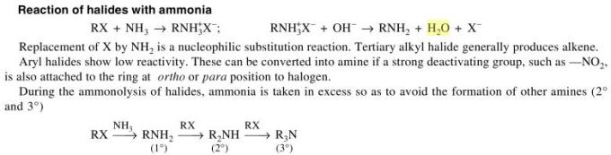 1b reaction of halides with ammonia