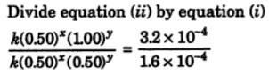 1b The experimental data for the reaction 2A