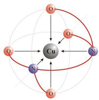 1c EDTA Chelate of Cu copper
