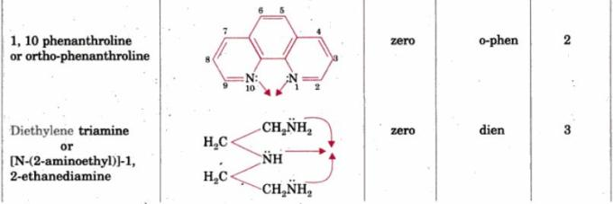 1c Multidentate Ligands