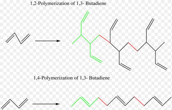 1c Polymerization of Conjugated dienes