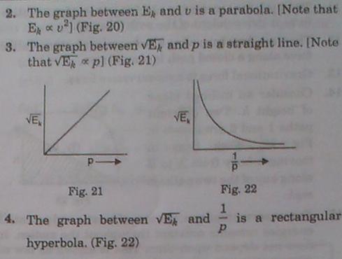 1c Relation between Momentum p and Kinetic Energy