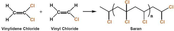 1c Saran Polymer