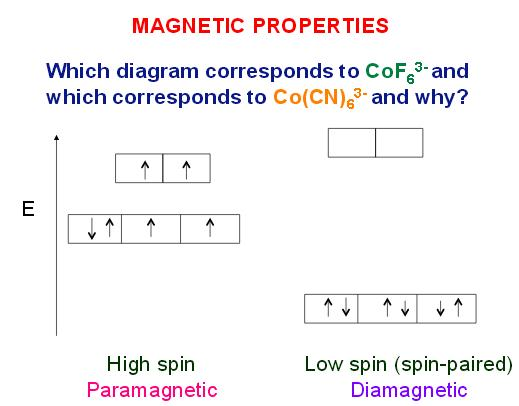 1c Which is paramagnetic and which is diamagnetic