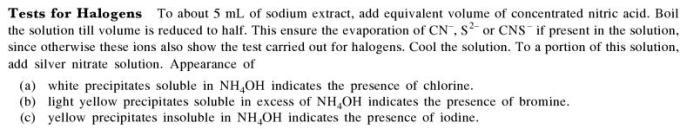 1d Tests for Halogens