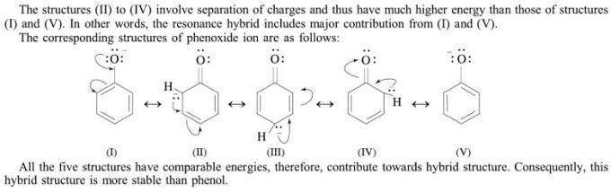1e Acidic Nature of Phenols