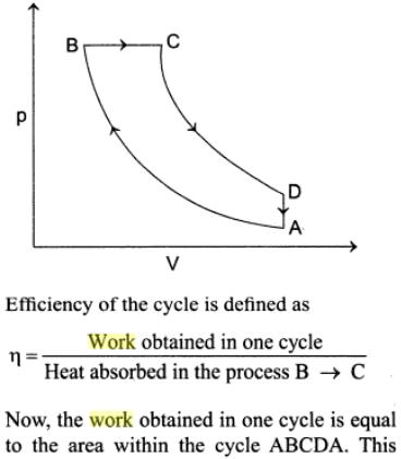 1e di atomic gas cycle efficiency