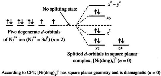 1e Ni(dmg)2 complex electronic structure