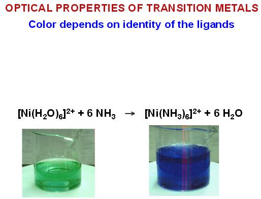 1e Optical properties of Transition Metals