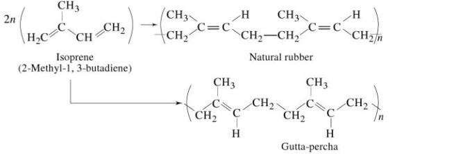 1e Polymers formed from Butadiene and substituted Butadiene