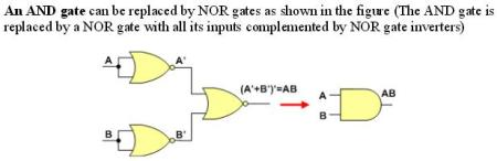 1f AND gate implementation with NOR gate